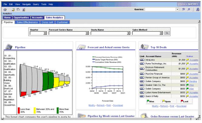 Crm системы sap битрикс каталог